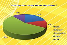 How did you learn about the event?