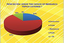 How do you judge the choice of research topics covered?